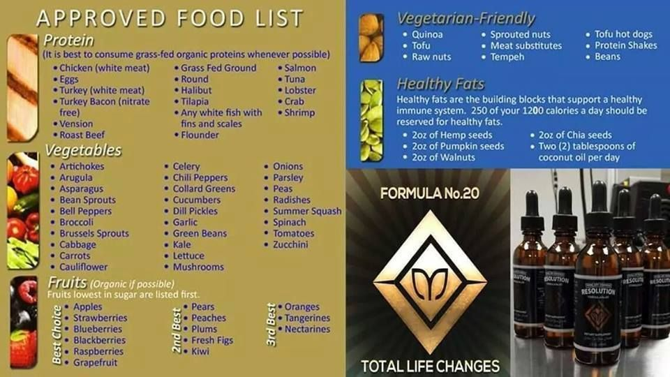 total life changes resolution drops and resolution meal