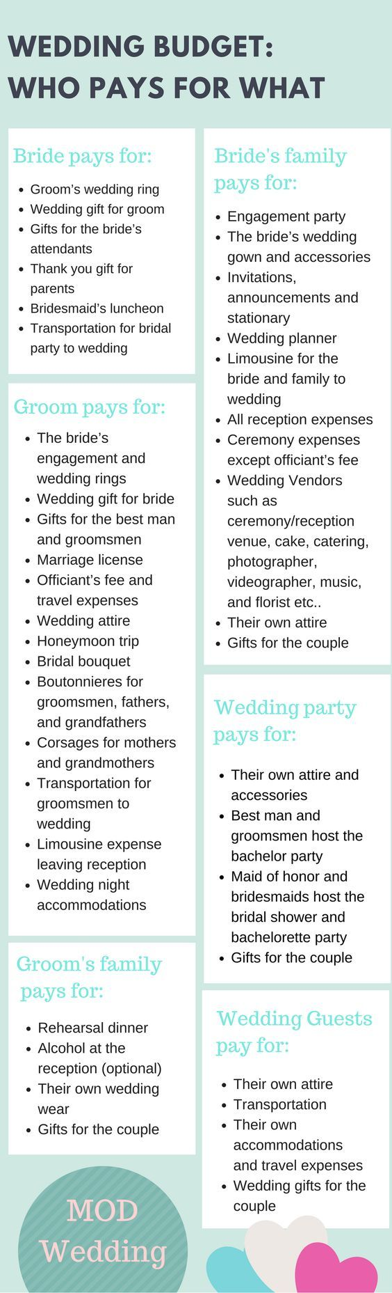 plan your wedding tips for a wonderful day etiquette outlines