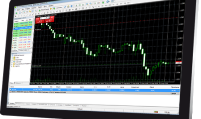 Best forex provider in the world