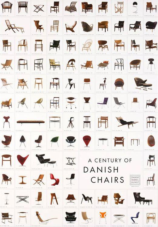 danske design stole