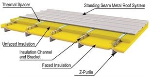 Mcn Boost Thermal Performance In Metal Building Systems Metal Buildings Building Systems Metal Construction