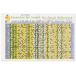 Binder Chart For Doterra Oils Essential Oil Usage Essential Oils Essential Oil Aphrodisiac