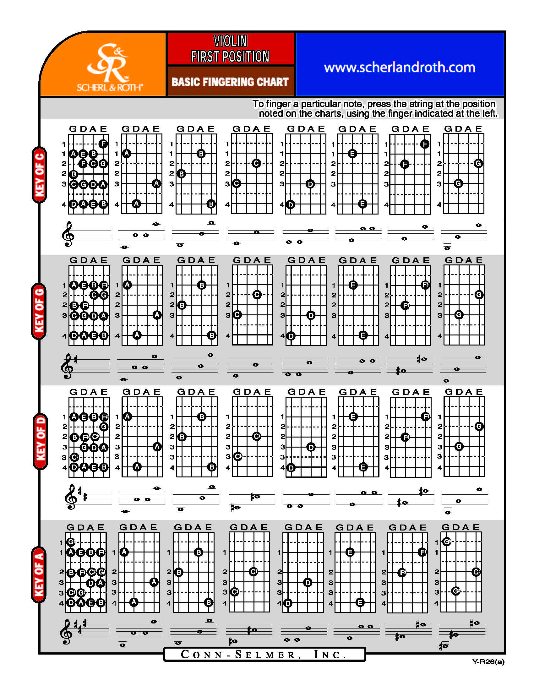 Conn Selmer Violin Basic Fingering Charts 1st Position Page 1.