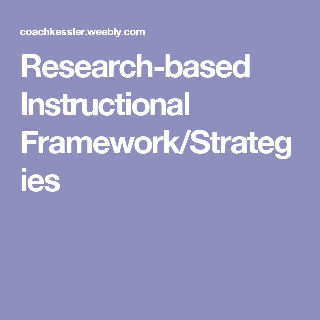 Research Based Instructional Frameworkstrategies Teaching Stuff