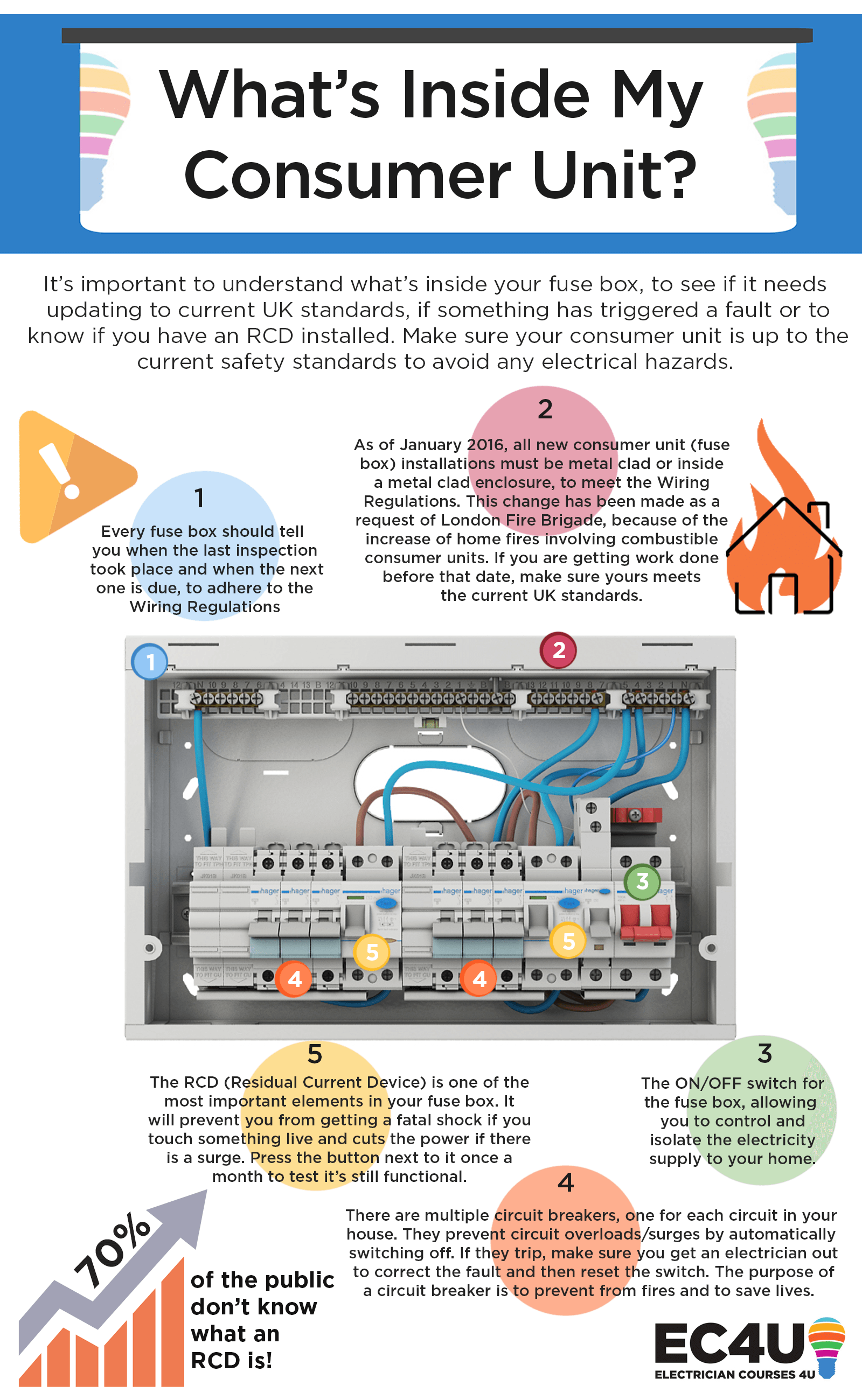 17th edition consumer unit wiring diagram [ 1600 x 2600 Pixel ]