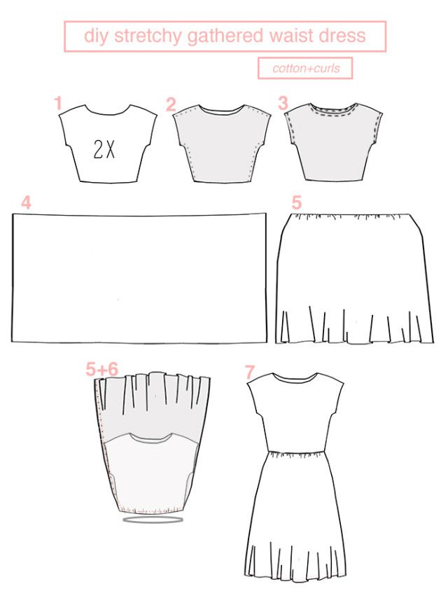 Very easy DIY stretchy gathered waist maternity dress + our Easter ...