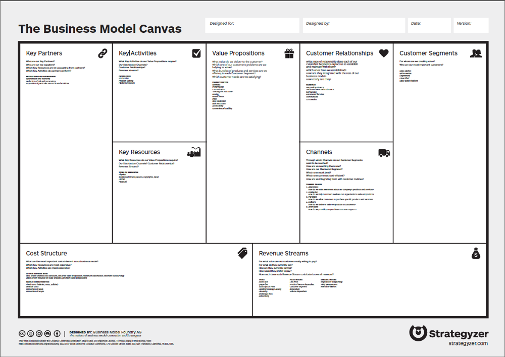 Business Model Canvas as a Creativity Tool Birna Dröfn