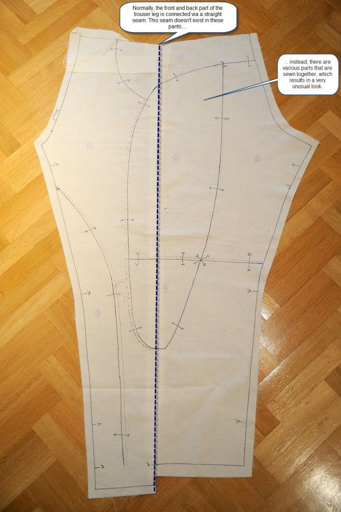 sewing pattern for riding pants | Riding Breeches Pattern | equi ...