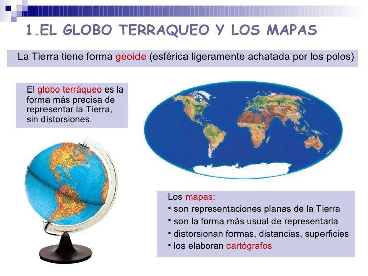Localización E Interpretación Globo Terraqueo