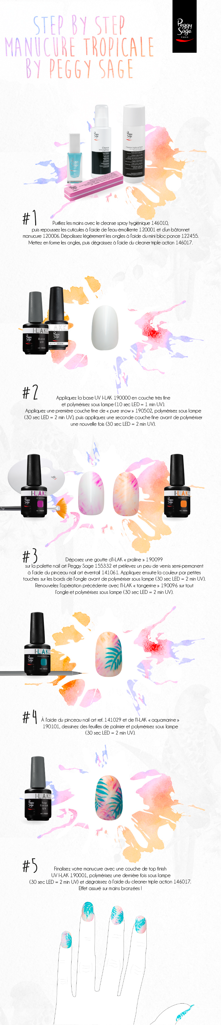 Tuto Nailart Manucure Plage By Peggy Sage Vernis Peggy Sage Manucure Ongles