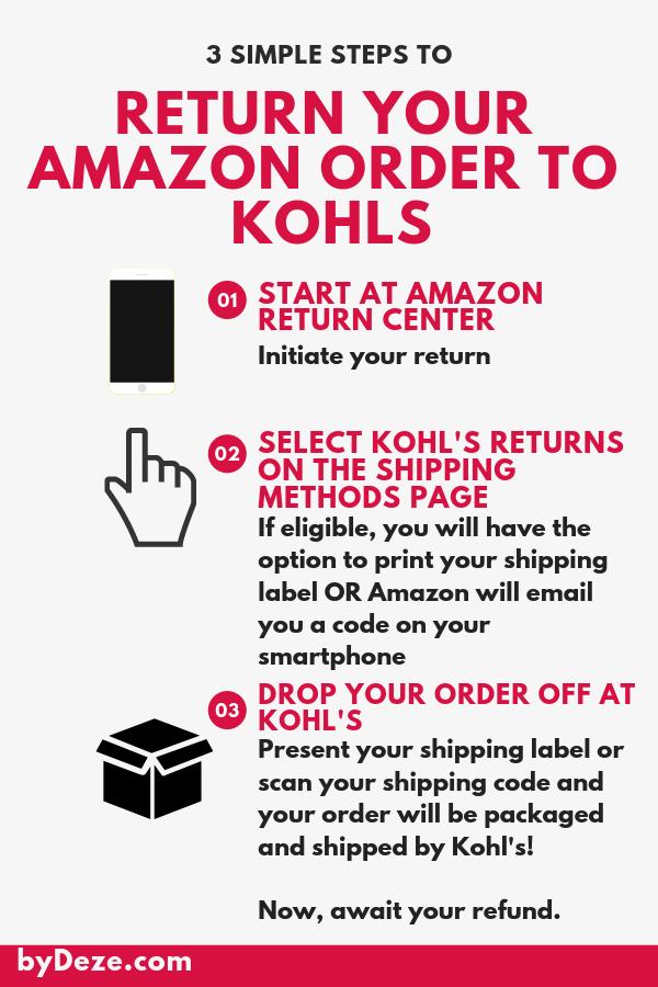 Return Amazon Orders To Kohl S Bydeze Make Money On Amazon Amazon Hacks Amazon Orders