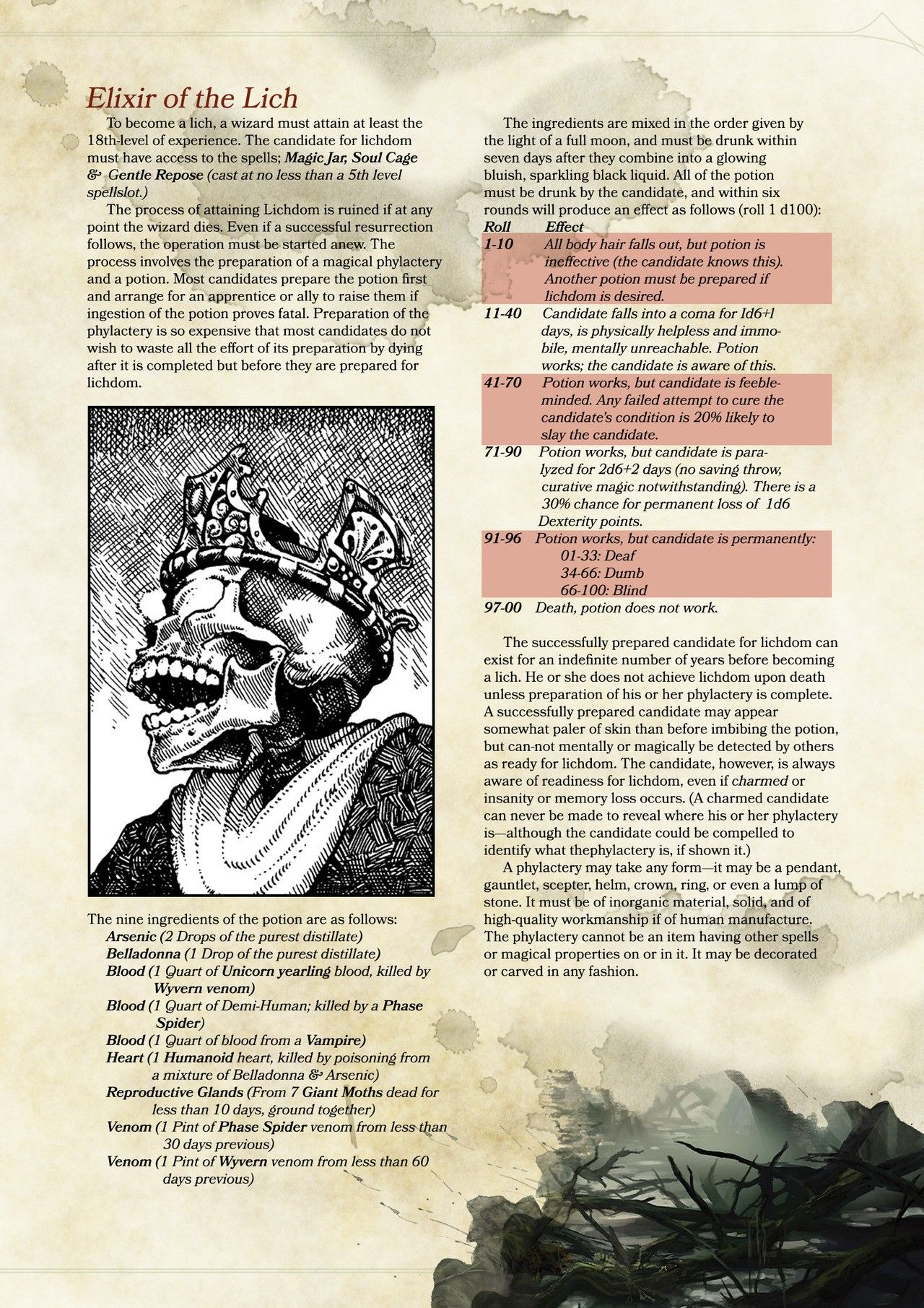 Lich 5e Stats : stats, Ritual, Dungeons, Dragons, Homebrew,