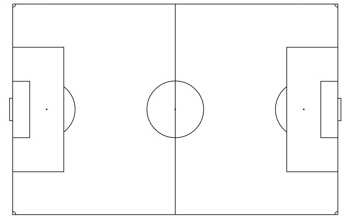 Free Soccer Field Template Download Free Clip Art Free Inside Blank Football Field Template Best Template Ideas In 2020 Football Field Best Templates Free Clip Art