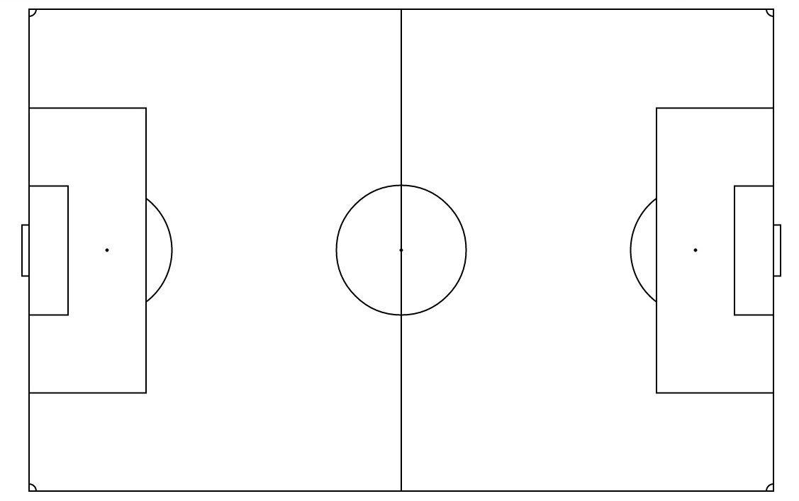 Printable Soccer Field Diagram Football Field Football Field Dimensions Soccer Field