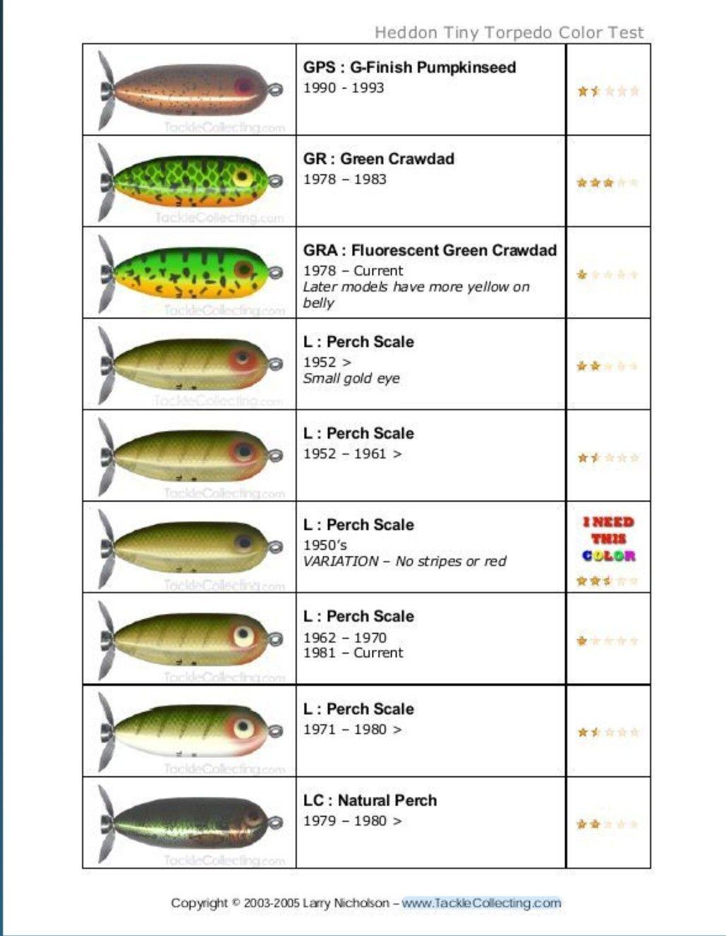 Pin By Dan Jones On Fishing Lure Color Charts Bass Fishing Tips Crawdad Fish