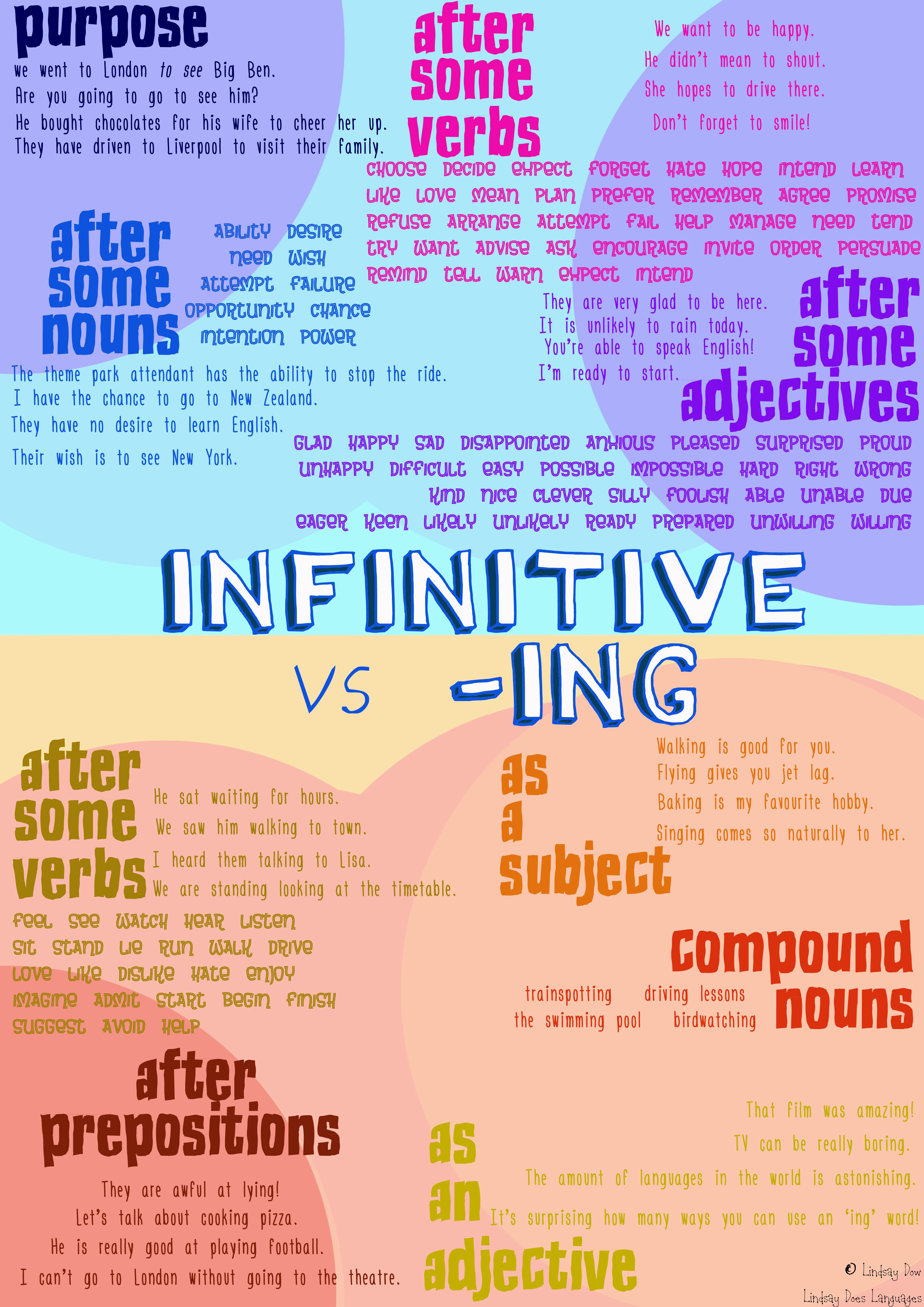 Learning English Infinitive Vs Ing