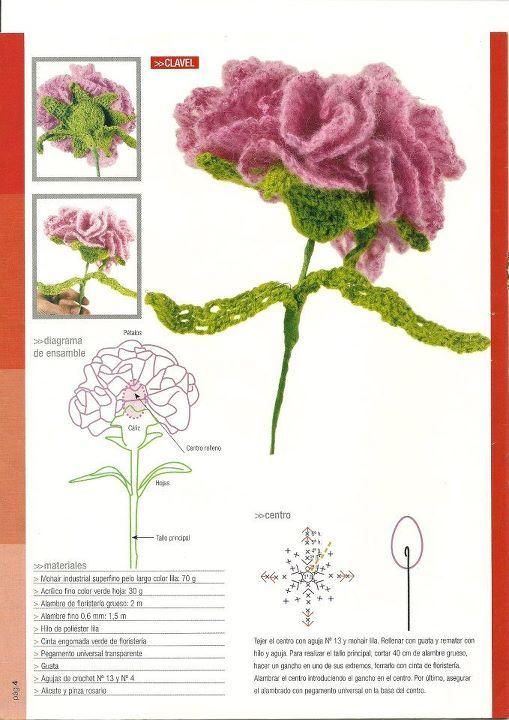 Una locura de ideas: Flores   patrones de flores   Pinterest ...