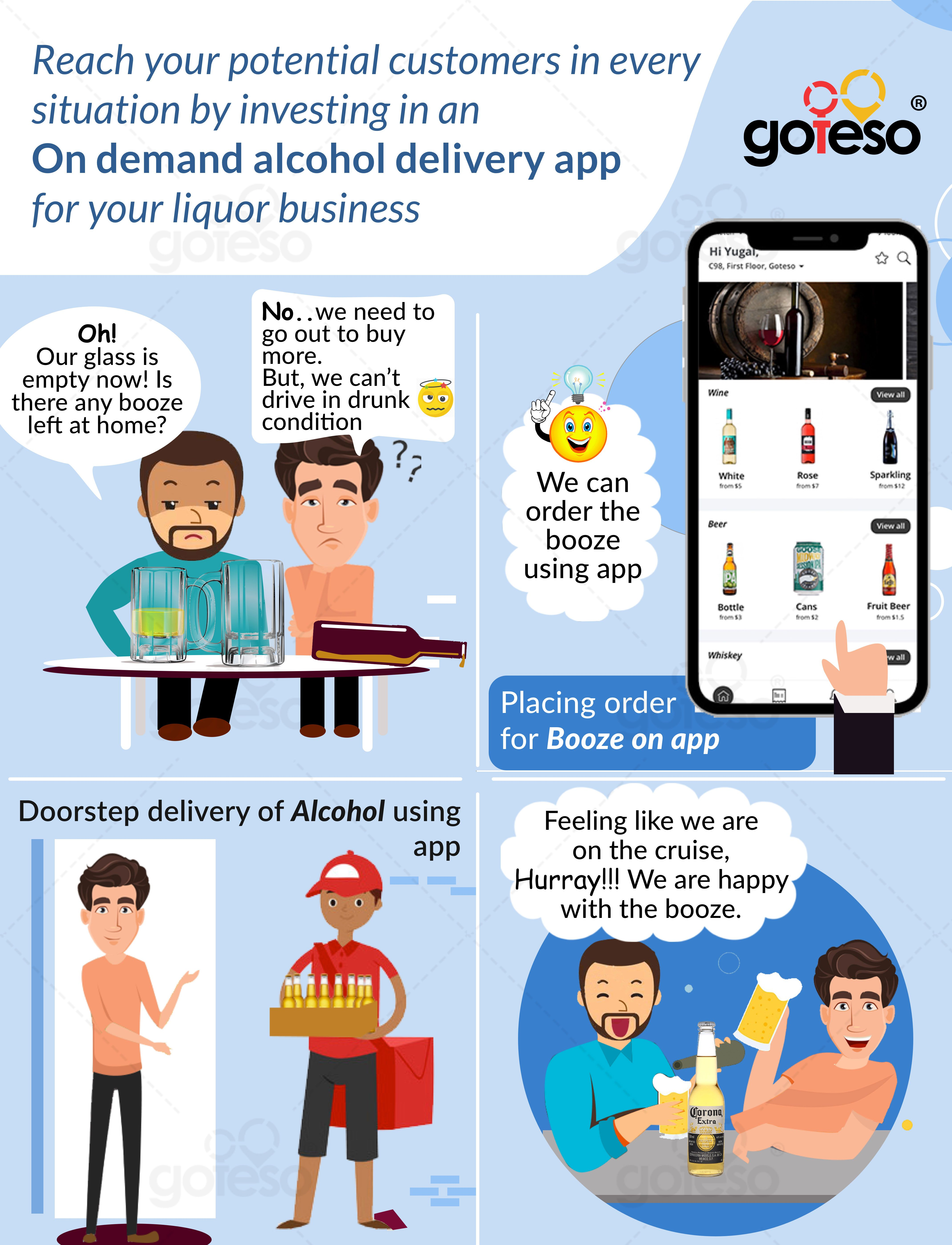 Grab every opportunity to raise your liquor business sales