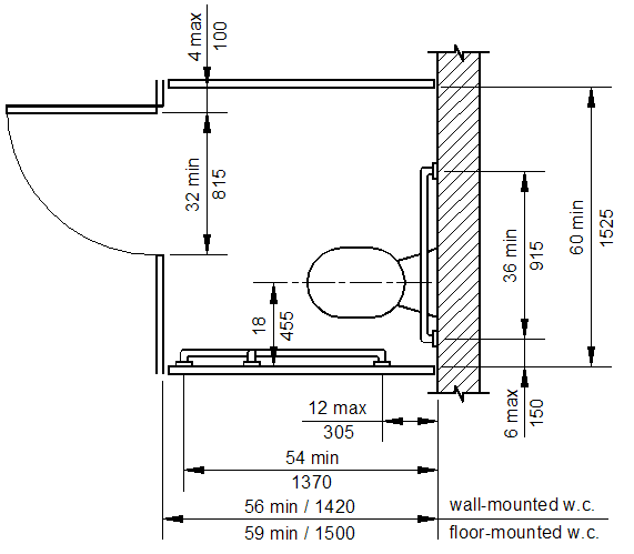 Dimensions of a bathroom stall restroom design for Bathroom size