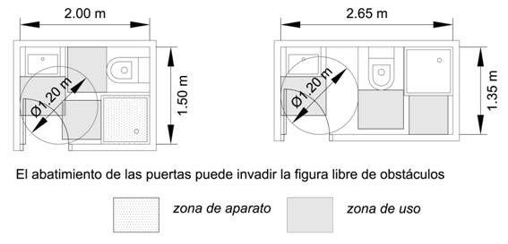 Espacios dimensiones pinterest for Puerta bano discapacitados