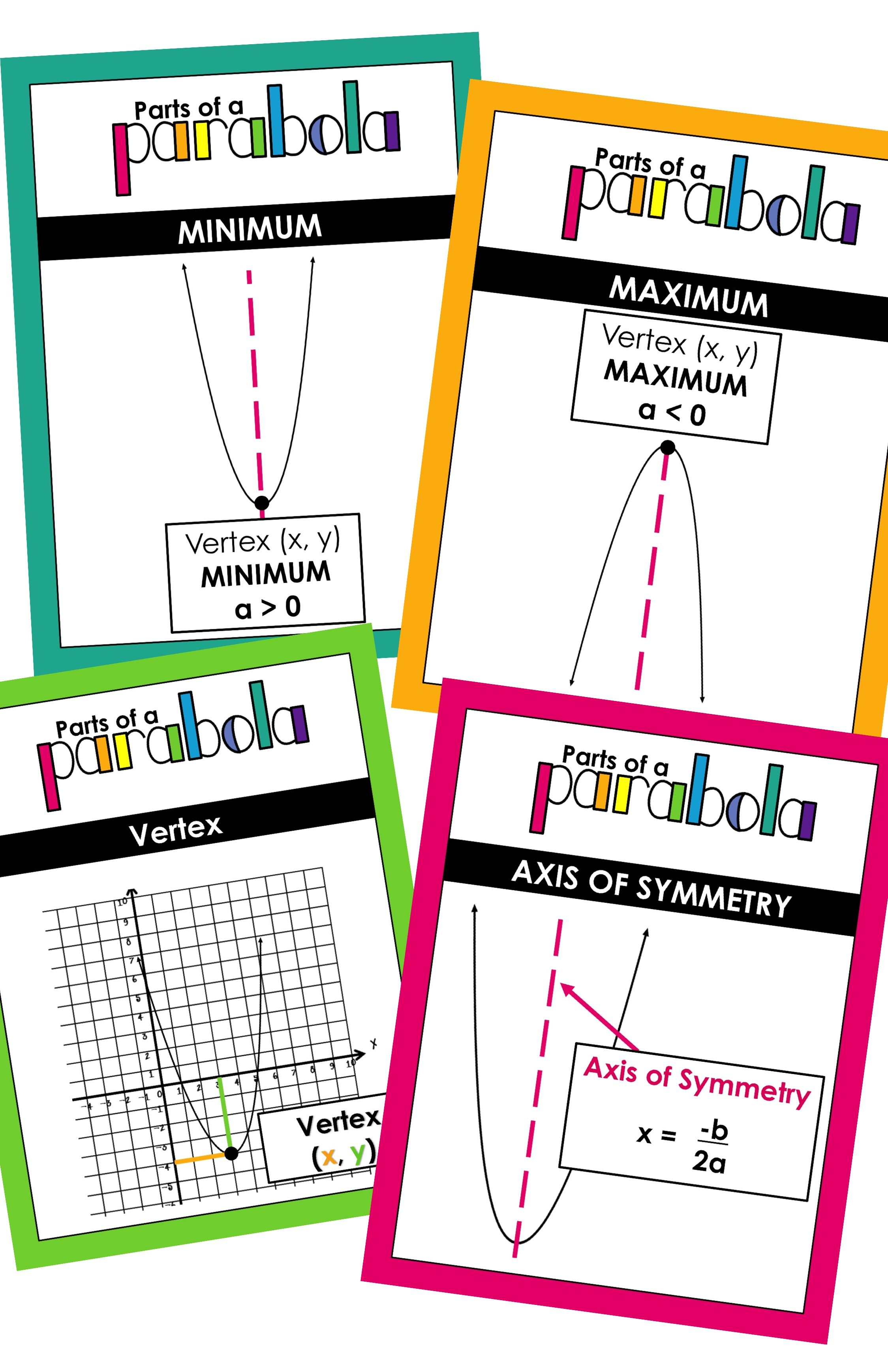 Parts of a Parabola - Posters and Reference Sheet | Teaching