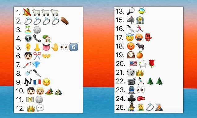 Quiz challenges players to guess the film title based on EMOJIS