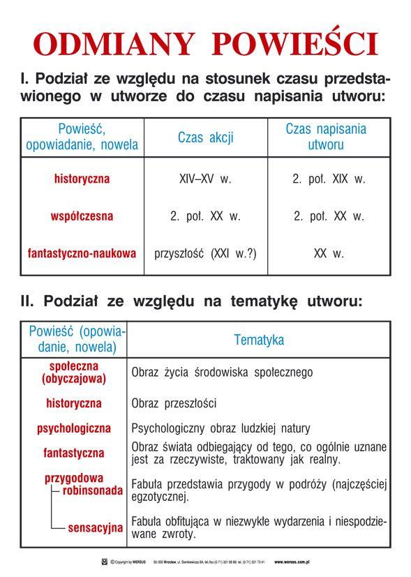 08_odmiany_powiesci.jpg (589×827)