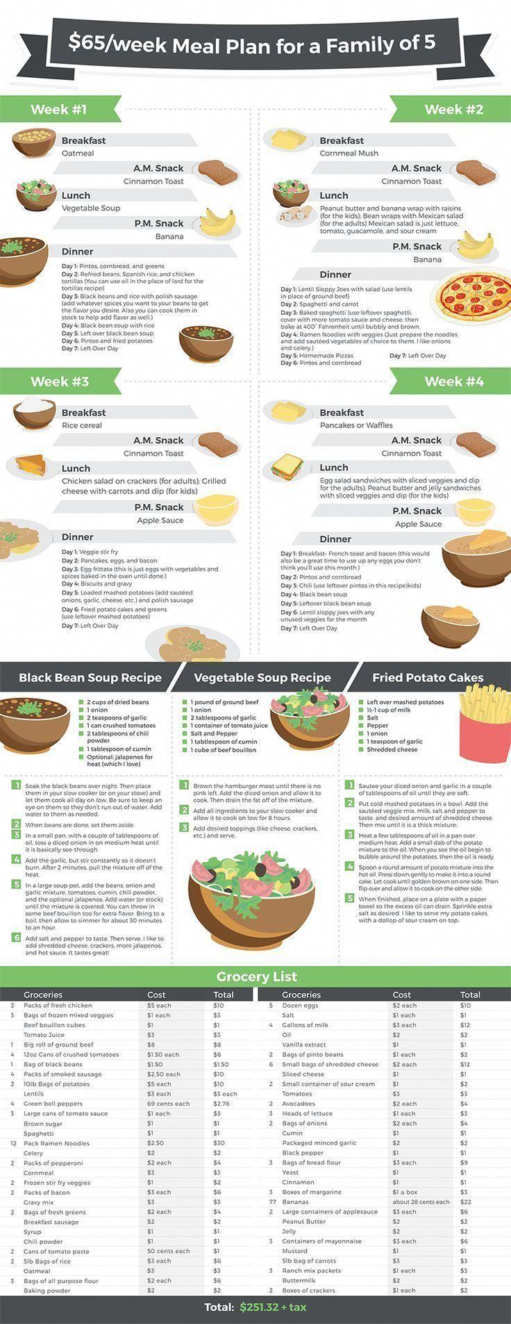 Keto Diet Meal Plan Vegan Diet Meal Plan Vegan La mejor imagen sobre dieta ketogeniczna para tu gusto Estás buscando algo y no has podido alcanzar la imagen que te...