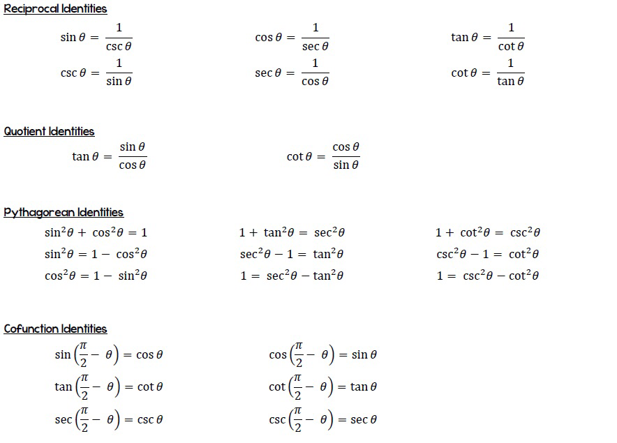 Trig Identities Free Download 数学