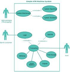 Use Case Diagram Tutorial Guide With Examples Use Case