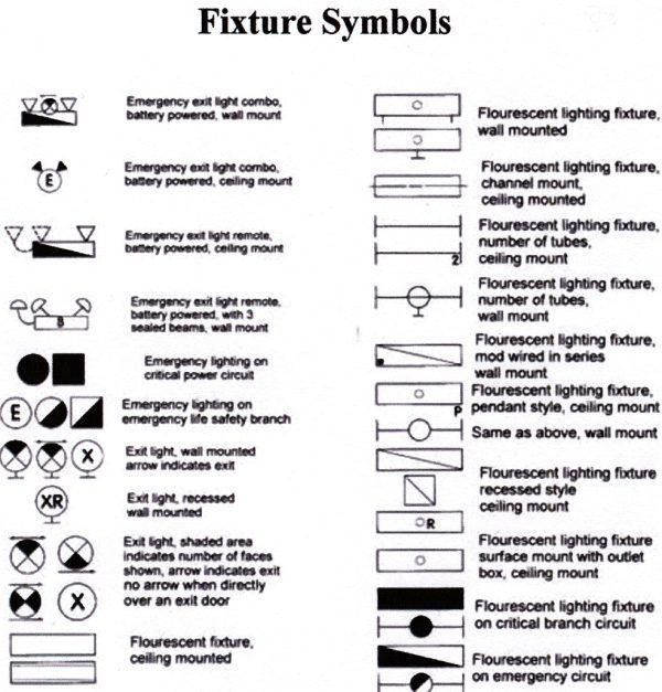 Fixture Symbols E Symbols Pinterest Symbols Home Electrical