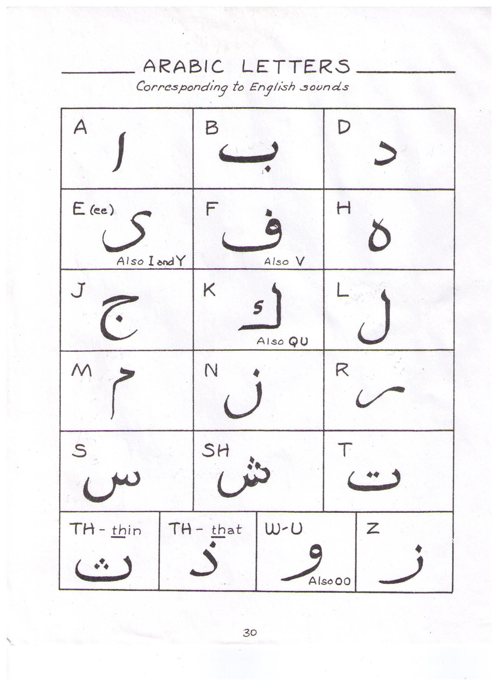 Write Your Name In Arabic From The Curricula Uure