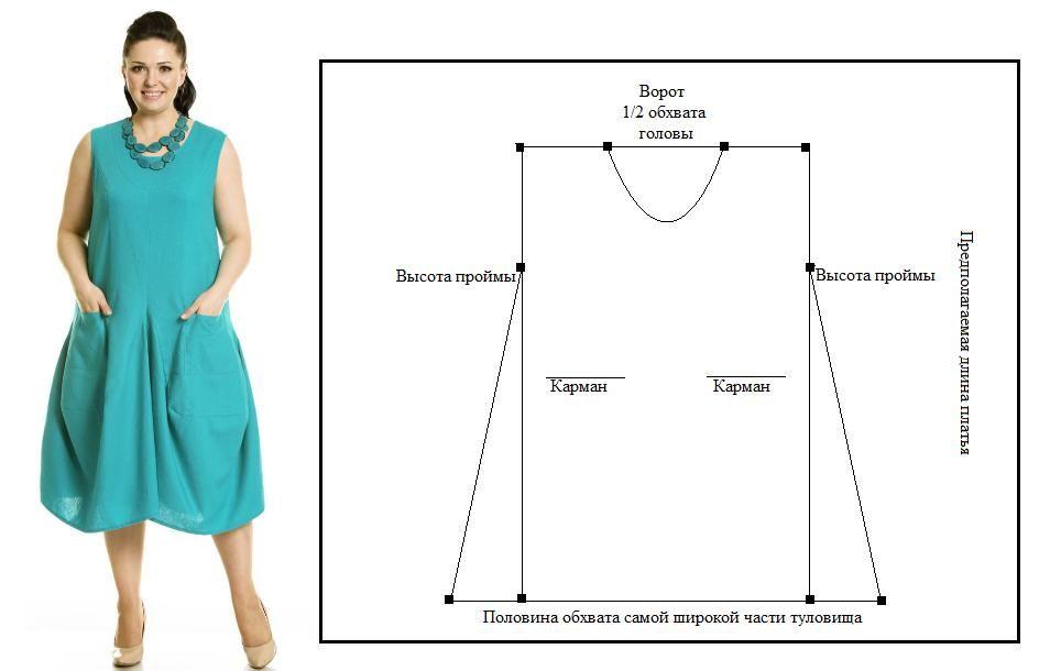 a7867980ee7 Выкройки летних платьев для девушек приятной полноты. Обсуждение на  LiveInternet - Российский Сервис Онлайн-