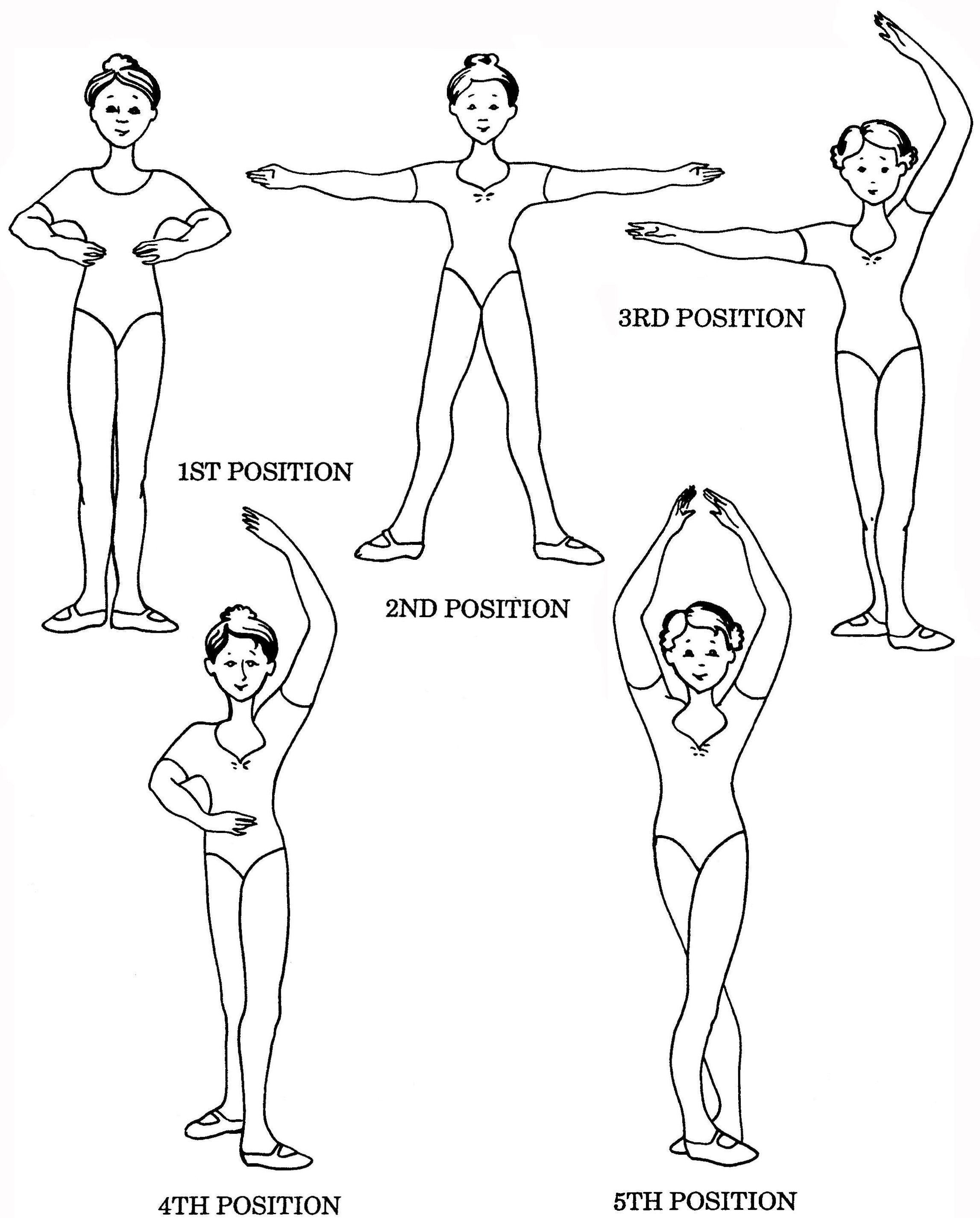 all 5 ballet positions | Ballet | Pinterest | Ballet, Baile y Ejercicios
