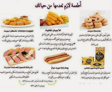قصص وعبر جسد محمد عندكم وتعاليمه عندنا Health And Fitness Expo Food Health Fitness