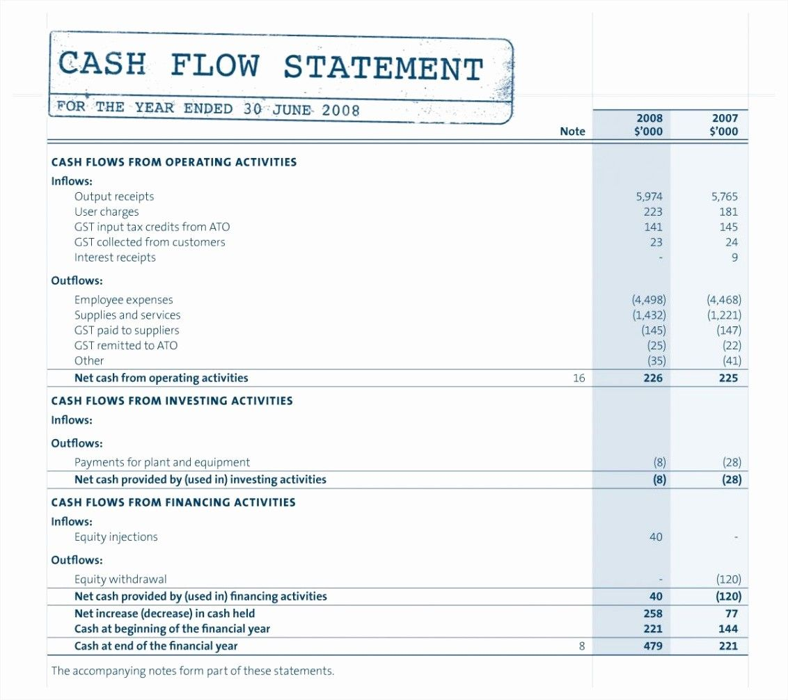 50 New Self Employment Income Statement Template In