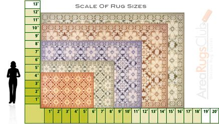 Rug size chart rug guide pinterest blog charts and for Area rug sizes