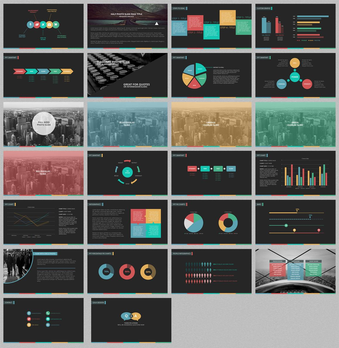 omni template - good for lots of data (social review?) | preso, Powerpoint templates