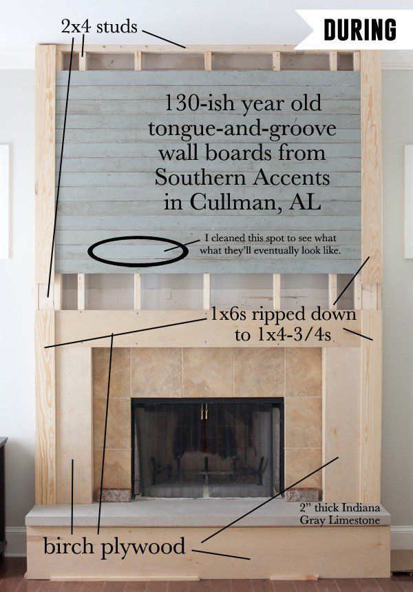 Image result for namdang mitchell fireplace