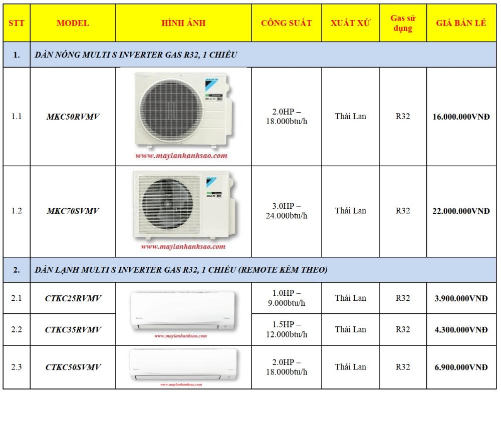 Nhận tư vấn, khảo sát, thi công máy lạnh Multi cho căn hộ - Giải pháo Multi S Daikin dành cho chung cư có ban công, lô gia nhỏ hẹp LH: 0909 588 116 Ms Hiền