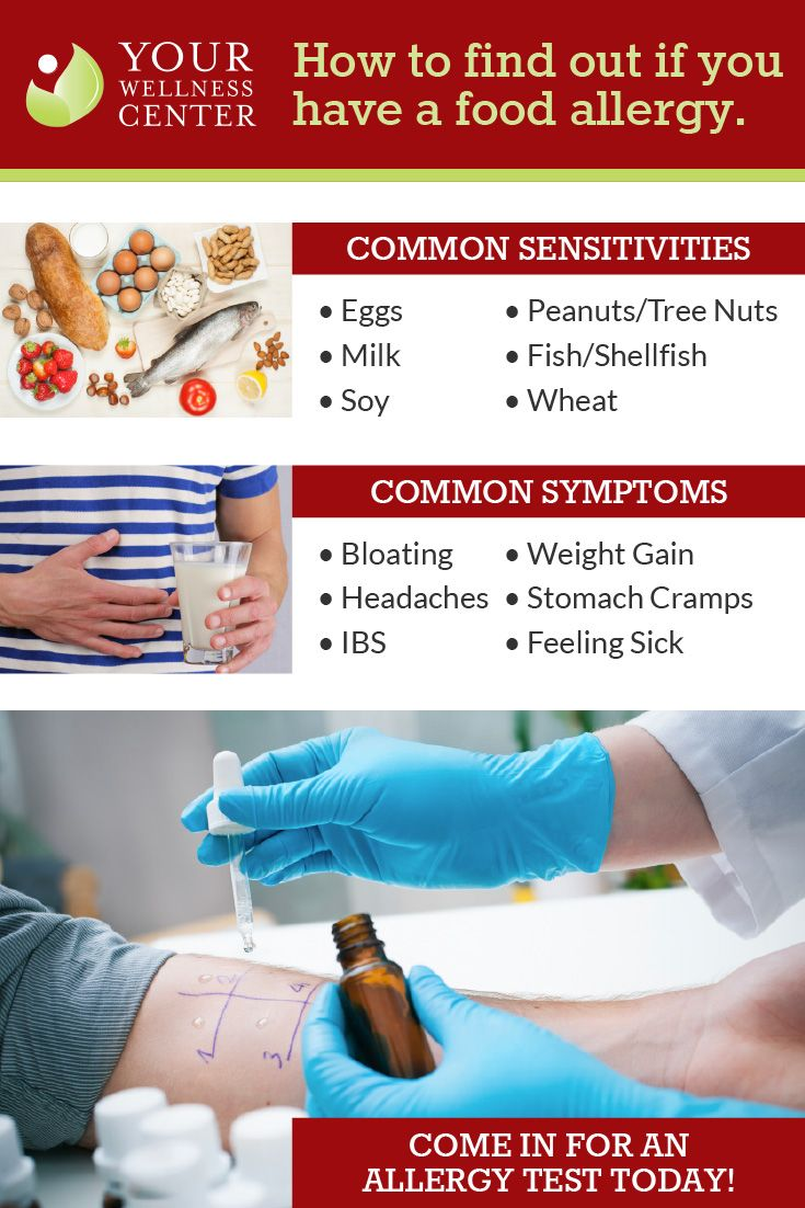 Allergy and Food Sensitivity Allergies, Food allergies
