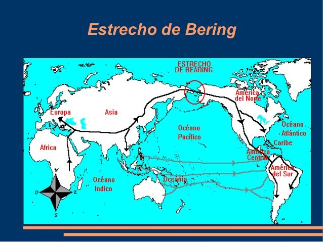 Desierto Del Gobi 10 Estrecho De Bering Estrecho De Bering Poblamiento De America Actividades Para Niños Preescolar