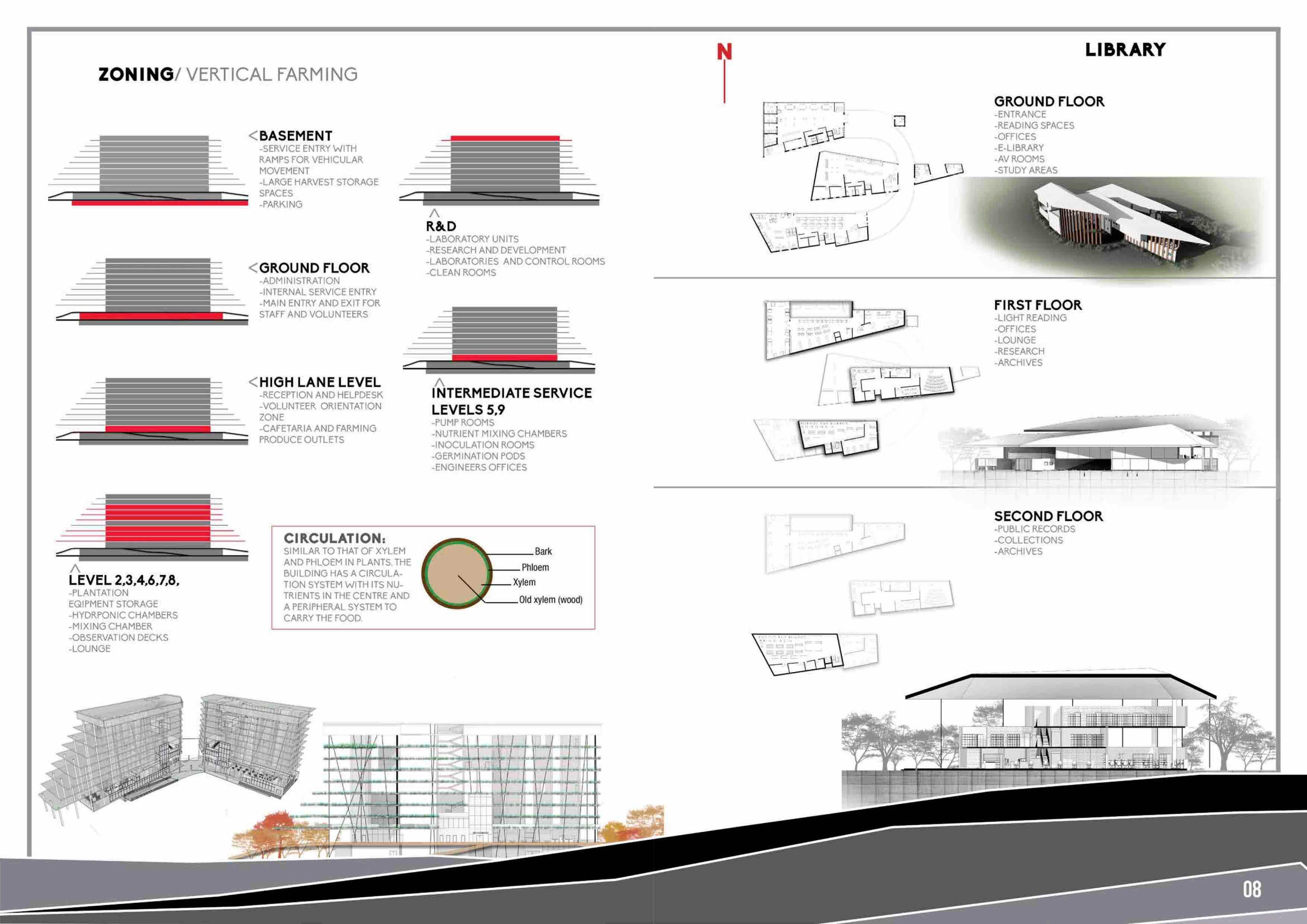 Undergraduate Architecture Portfolio Architecture Portfolio