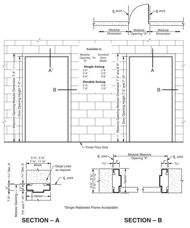 Steel Door In Masonry Wall Advanced Details Doors
