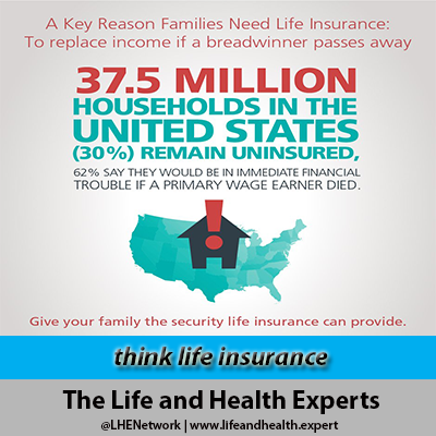 Life Insurance Article Archive Life Insurance Insurance Life