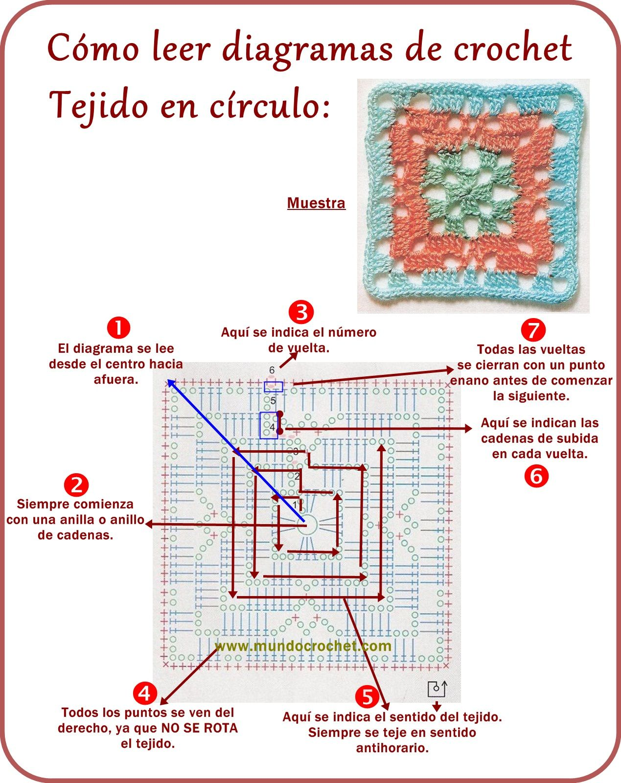 How to Read Crochet Chart ❥ 4U // hf | DIY Punto, crochet, trapillo ...