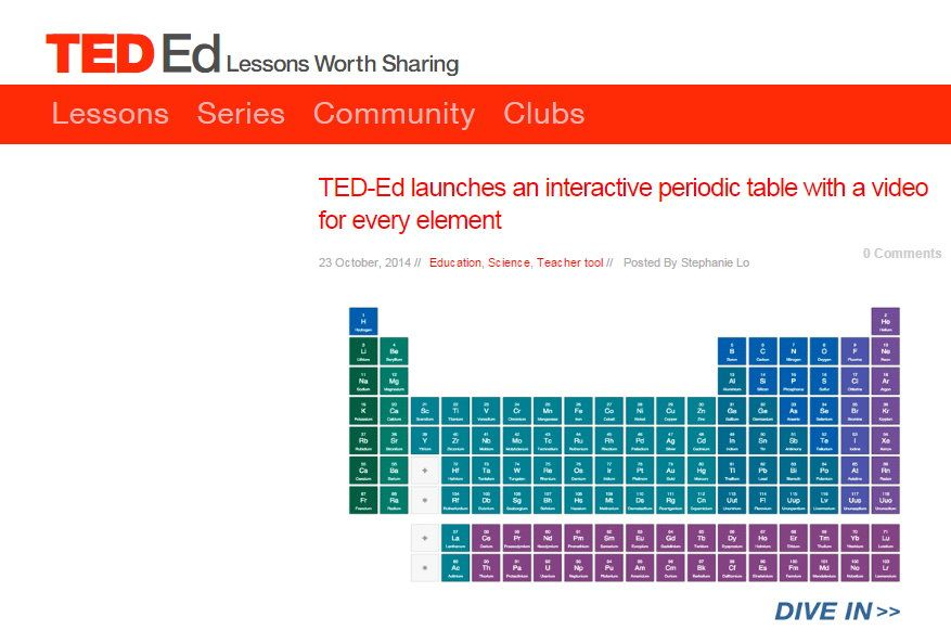 Ted ed launches an interactive periodic table with a video for every ted ed launces and interactive periodic table with a video for every element urtaz Gallery