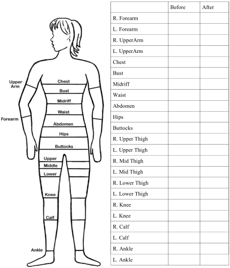 weight loss body measurement chart for women fill in the chart