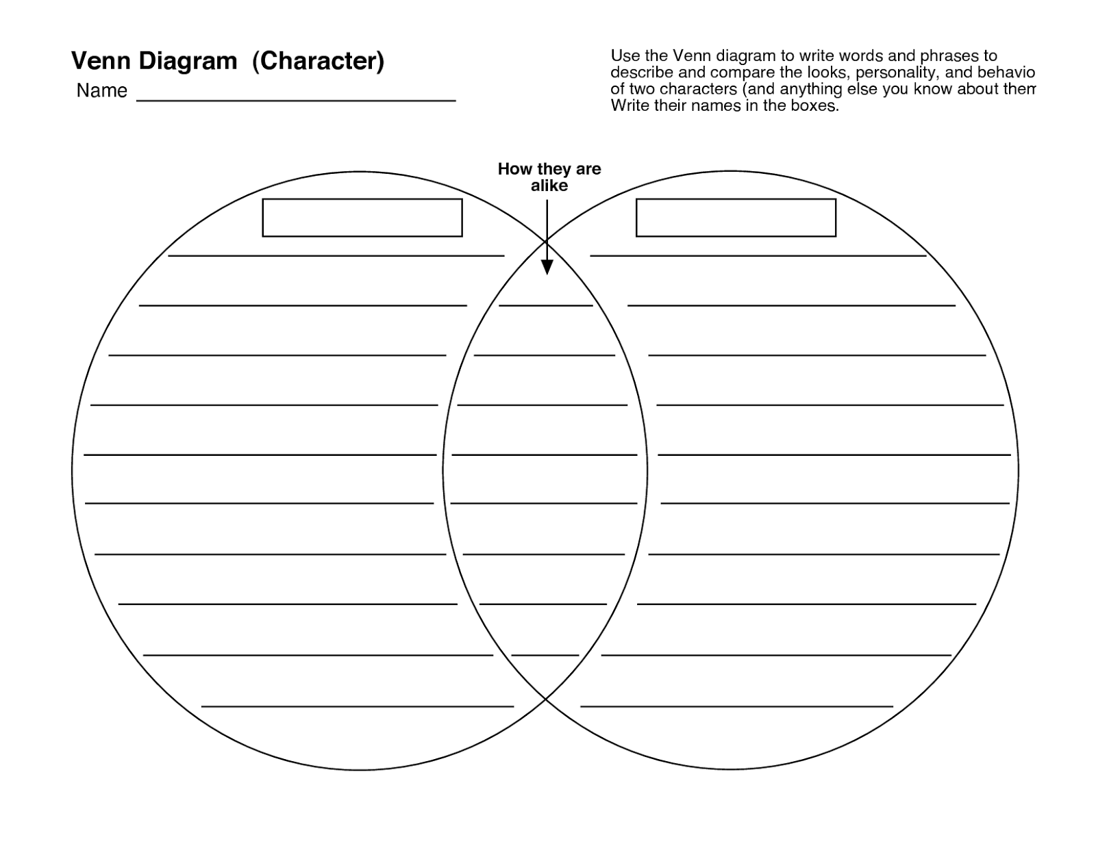 Venn Diagram To Compare Chicks And Lambs To Go With Spring Book 5 See How They Grow Chi Venn Diagram Template Venn Diagram Printable Venn Diagram Worksheet [ 1236 x 1600 Pixel ]