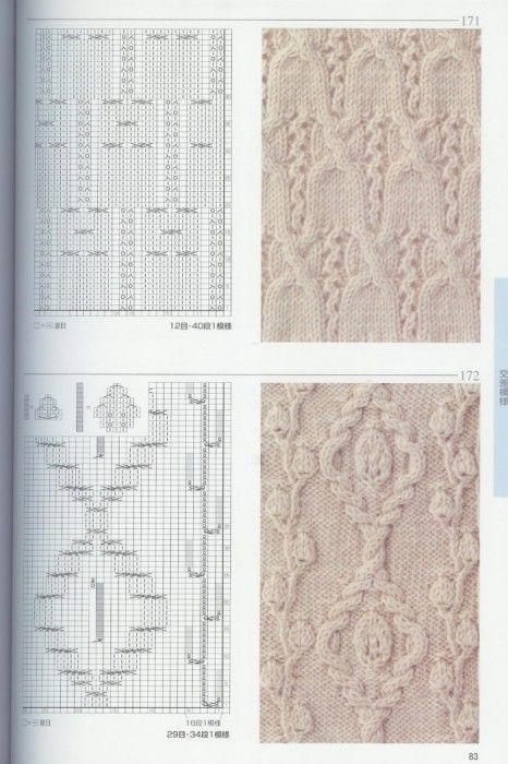 bellos patrones de punto | hacer a mano, ganchillo, | CROCHET Y ...